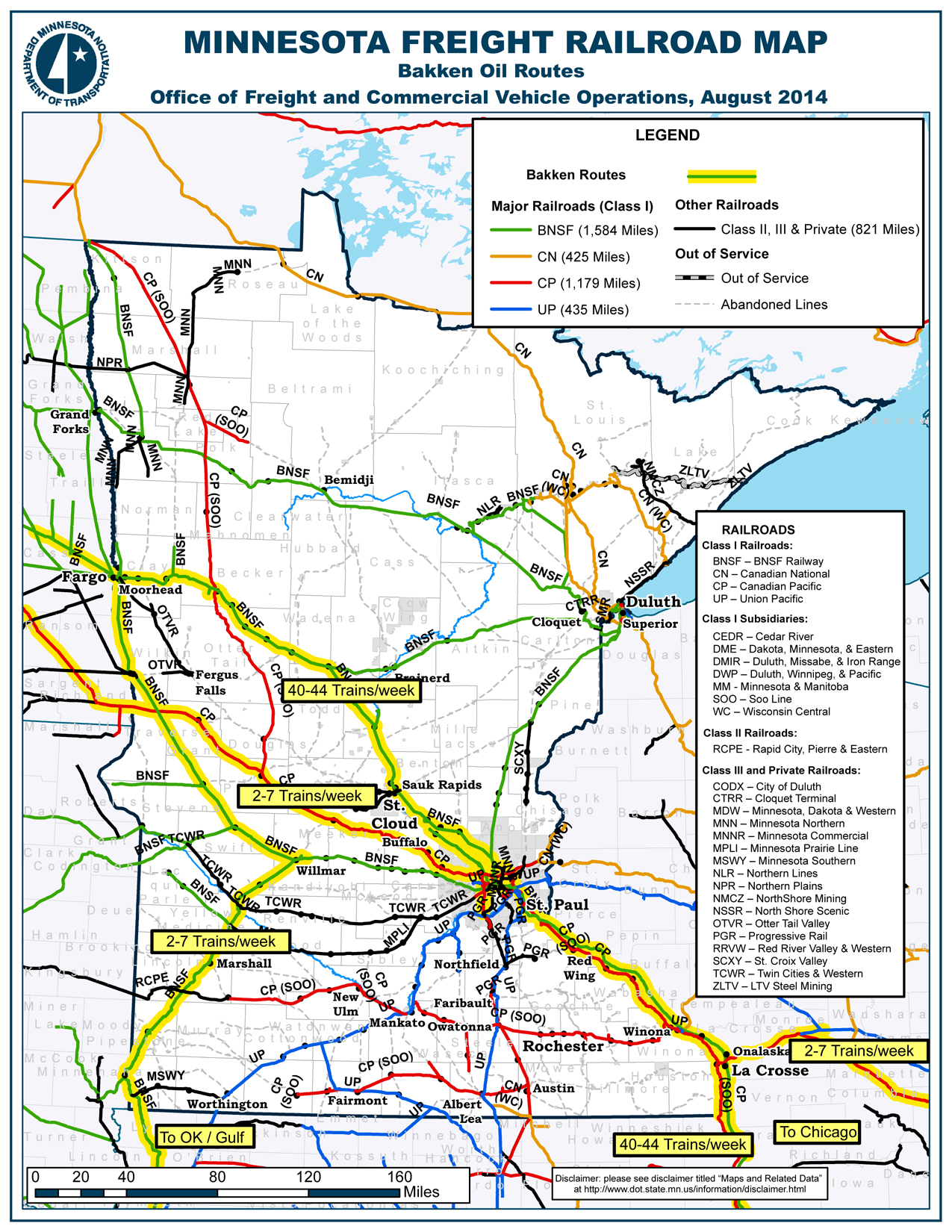 The state of rail Untangling the issues – Mn Dot Travel Map